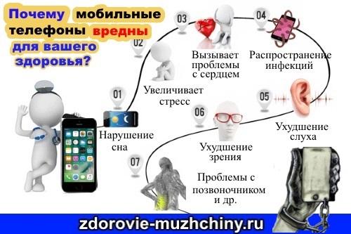 Картинка о вреде сотового телефона